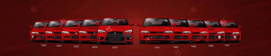 История марки Mitsubishi