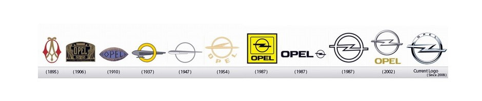 История марки Opel