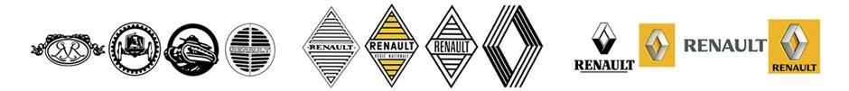 История логотипа марки Renault