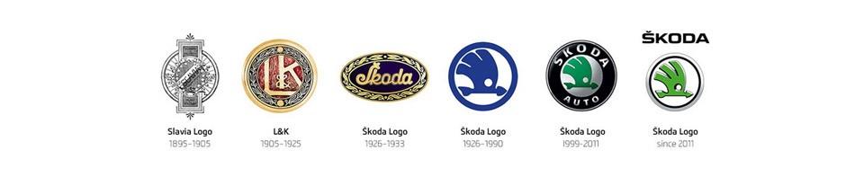 История логотипа марки Skoda