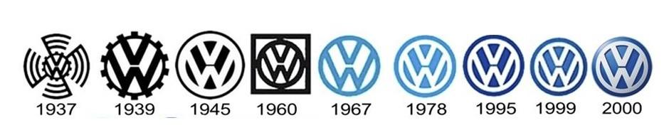 История логотипа Volkswagen